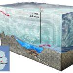 Подземное озеро Восток в Антарктиде