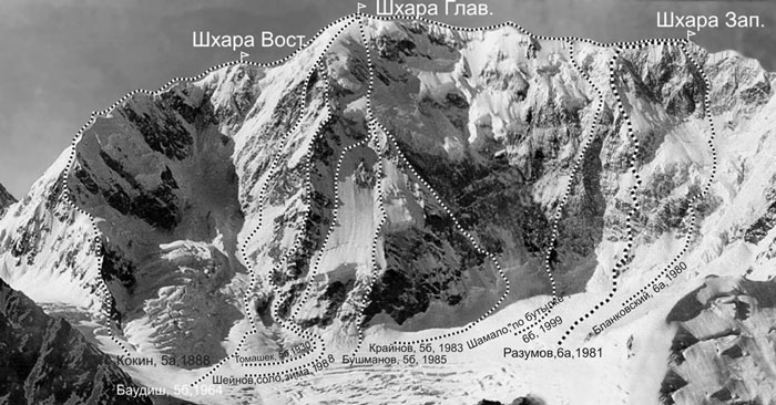 маршруты восхождения на Шхару