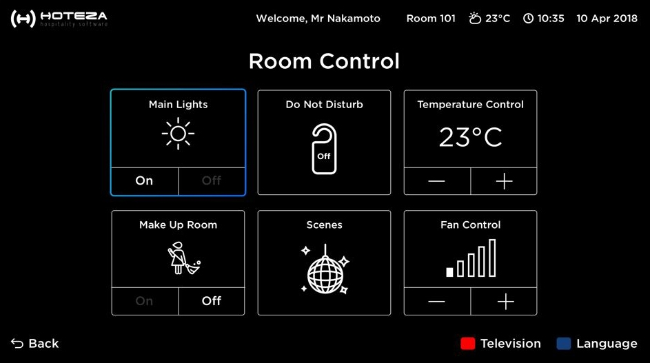 hoteza-tv интерфейс на планшете