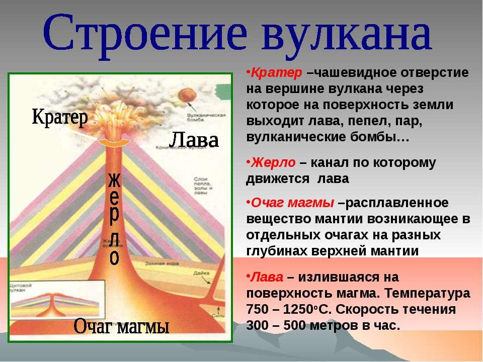 строение вулкана схема
